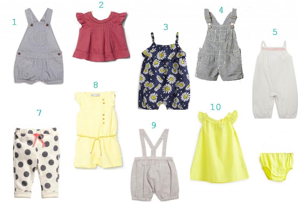 Sélection mode enfant grandes enseignes : Gap, Zara H&M, Kiabi, La Redoute